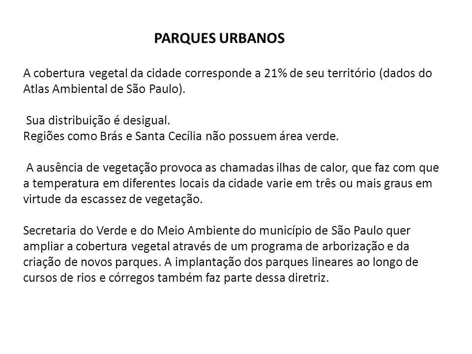 PARQUES URBANOS A cobertura vegetal da cidade corresponde a 21% de seu território (dados do Atlas Ambiental de São Paulo). Sua distribuição é desigual
