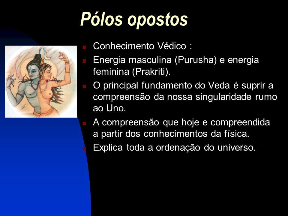 Pólos opostos  Conhecimento Védico :  Energia masculina (Purusha) e energia feminina (Prakriti).