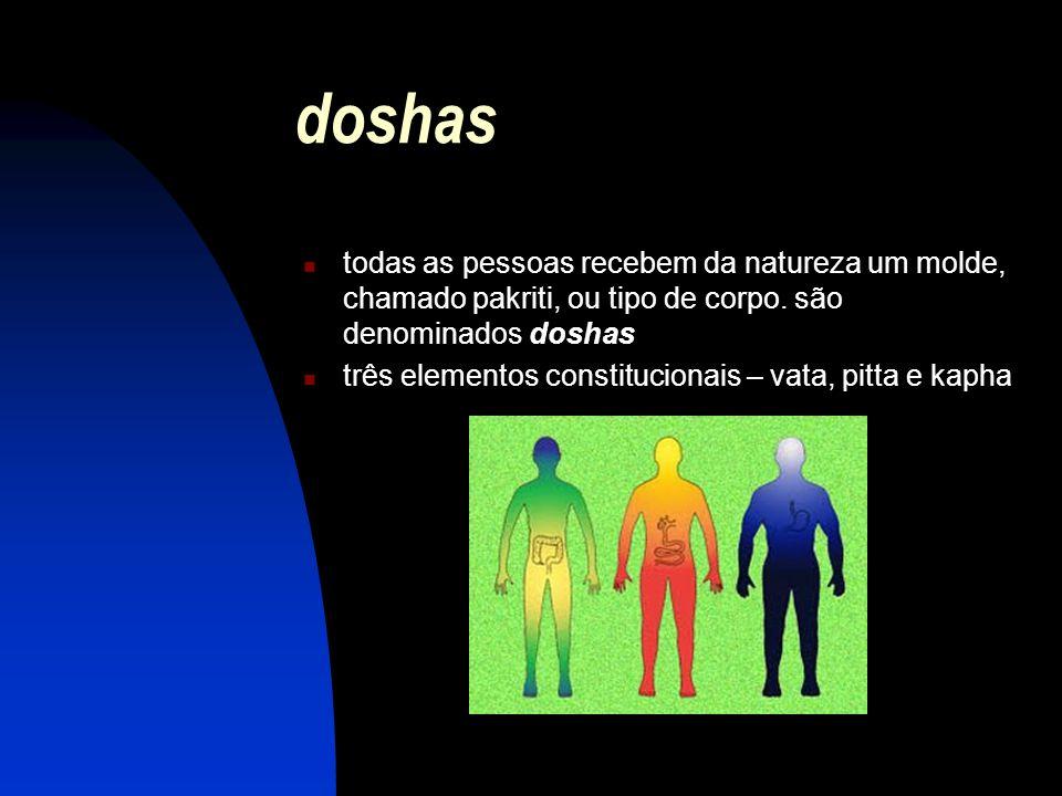 doshas  todas as pessoas recebem da natureza um molde, chamado pakriti, ou tipo de corpo.