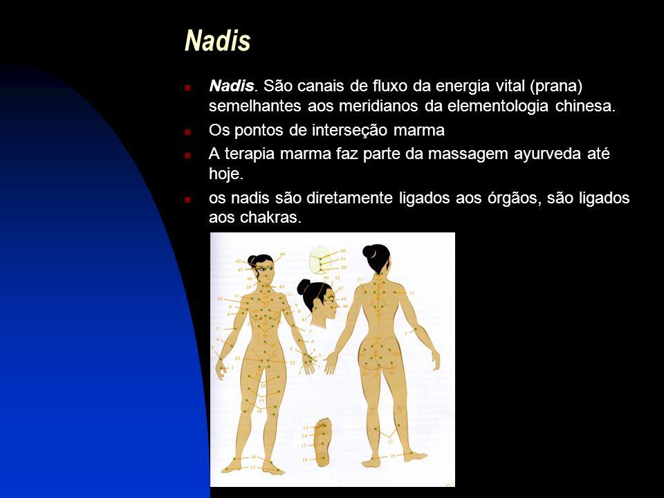 Nadis  Nadis.