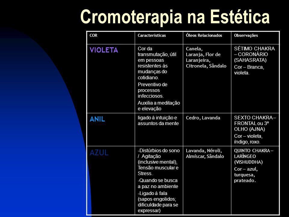 Cromoterapia na Estética CORCaracter í sticas Ó leos RelacionadosObserva ç ões VIOLETA Cor da transmutação, útil em pessoas resistentes às mudanças do cotidiano.
