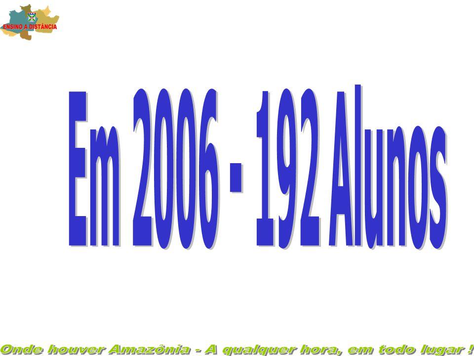 ANO 2005TOTAL RESERVA DE VAGA185 VAGAS DISPONÍVEIS150 AL MATRICULADOS BRASIL 175 AL MATRICULADOS EXT12 TRANSFERIDOS / DESISTENTES DURANTE ANO 15 / 23