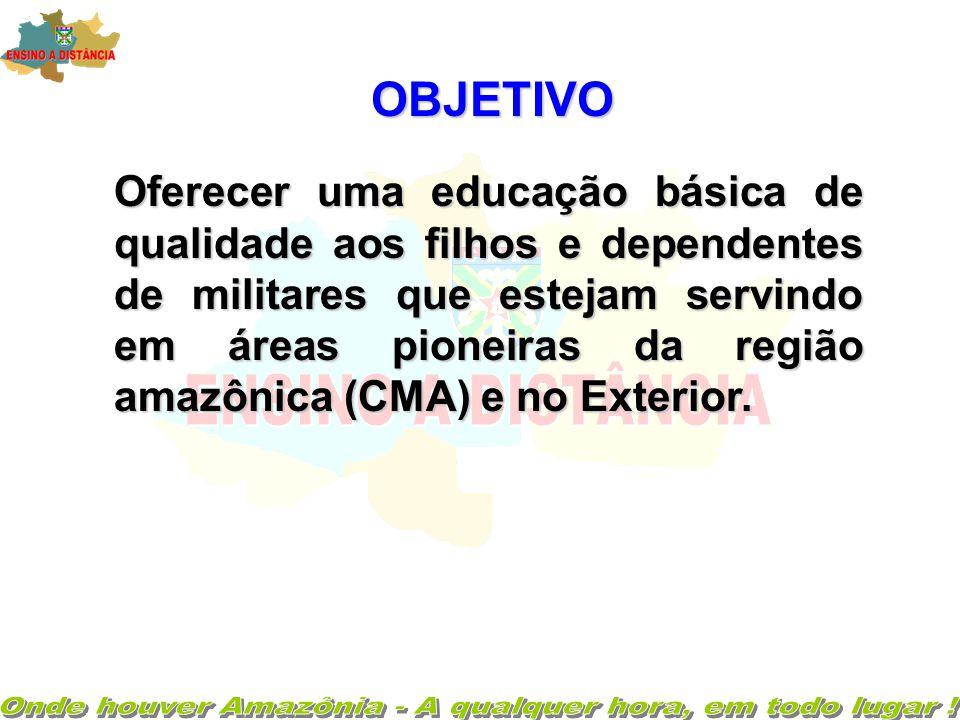 ANO 2005TOTAL RESERVA DE VAGA185 VAGAS DISPONÍVEIS150 AL MATRICULADOS BRASIL 175 AL MATRICULADOS EXT12 TRANSFERIDOS / DESISTENTES DURANTE ANO 15 / 23 TOTAL AL FINAL CURSO144 ALUNOS APROVADOS142 ALUNOS DISPENSADOS QME 13 (7,2 %) ÍNDICE INADIPLÊNCIA QME 03 / 0 % APROVAÇÃO POR SÉRIE 5ª6ª7ª8ª TOTAL 42343828142 NR EVASÃO NAS SÉRIES0507060523 PERCENTUAL ATENDIMENTO 24 % Of / 76 % Praças