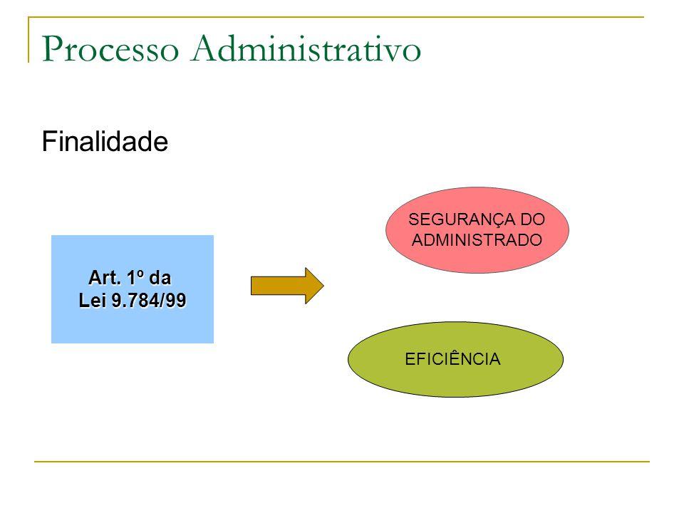 Processo Administrativo Finalidade SEGURANÇA DO ADMINISTRADO EFICIÊNCIA Art. 1º da Lei 9.784/99