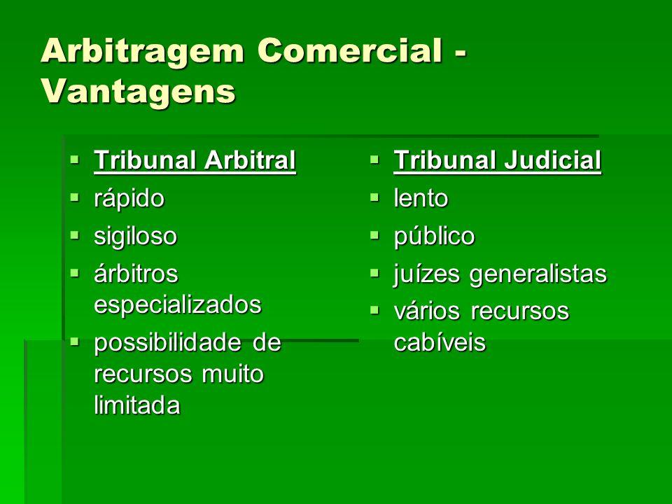 Arbitragem Comercial - Vantagens  Tribunal Arbitral  rápido  sigiloso  árbitros especializados  possibilidade de recursos muito limitada  Tribun