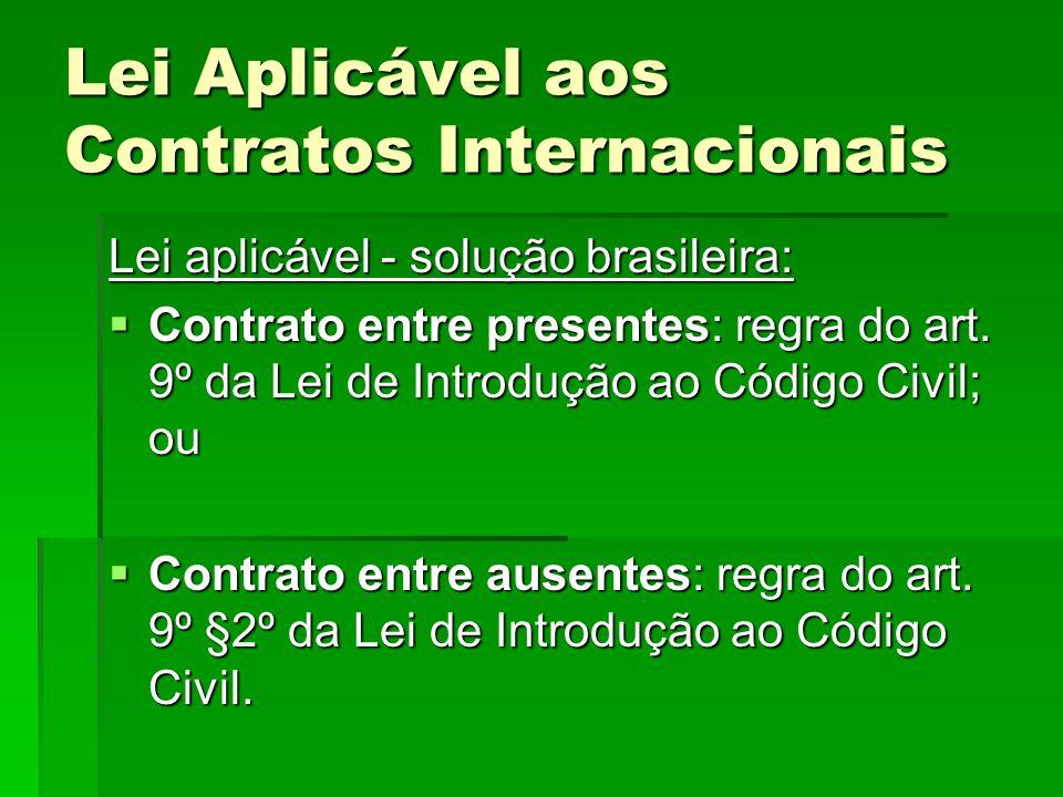 Lei Aplicável aos Contratos Internacionais Lei aplicável - solução brasileira:  Contrato entre presentes: regra do art. 9º da Lei de Introdução ao Có