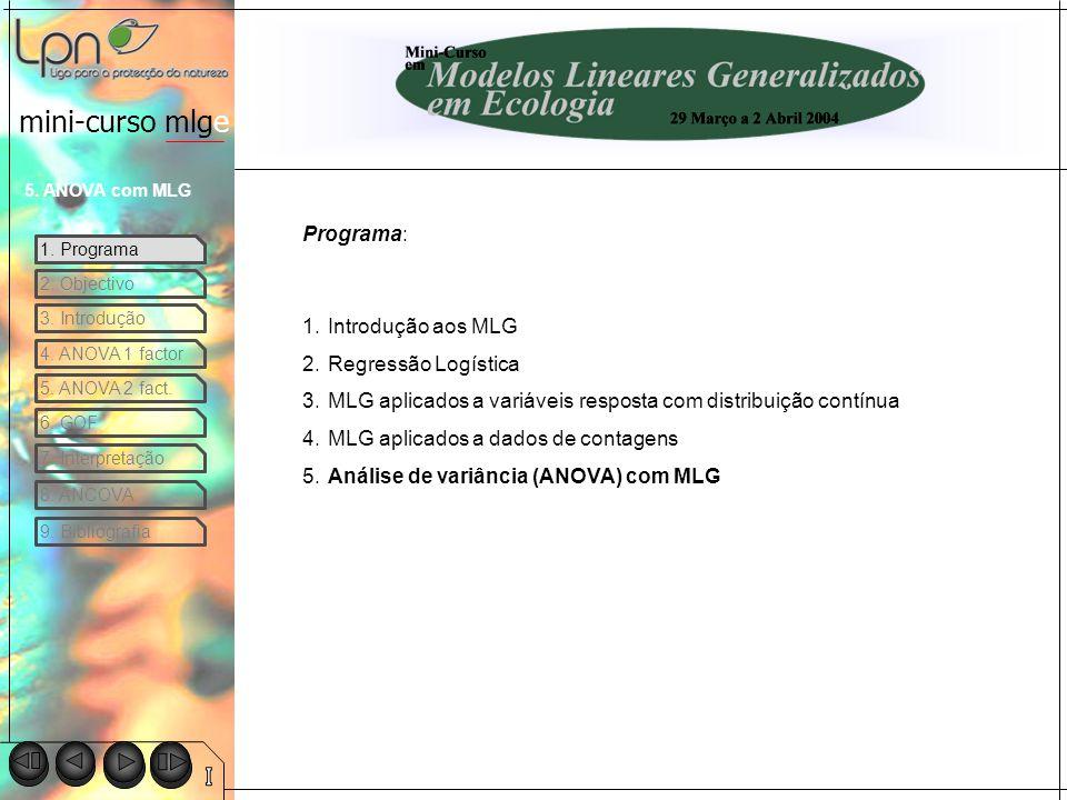 mini-curso mlge 1. Programa 2. Objectivo 5. ANOVA com MLG 3. Introdução 4. ANOVA 1 factor 5. ANOVA 2 fact. 6. GOF 7. Interpretação 8. ANCOVA 9. Biblio