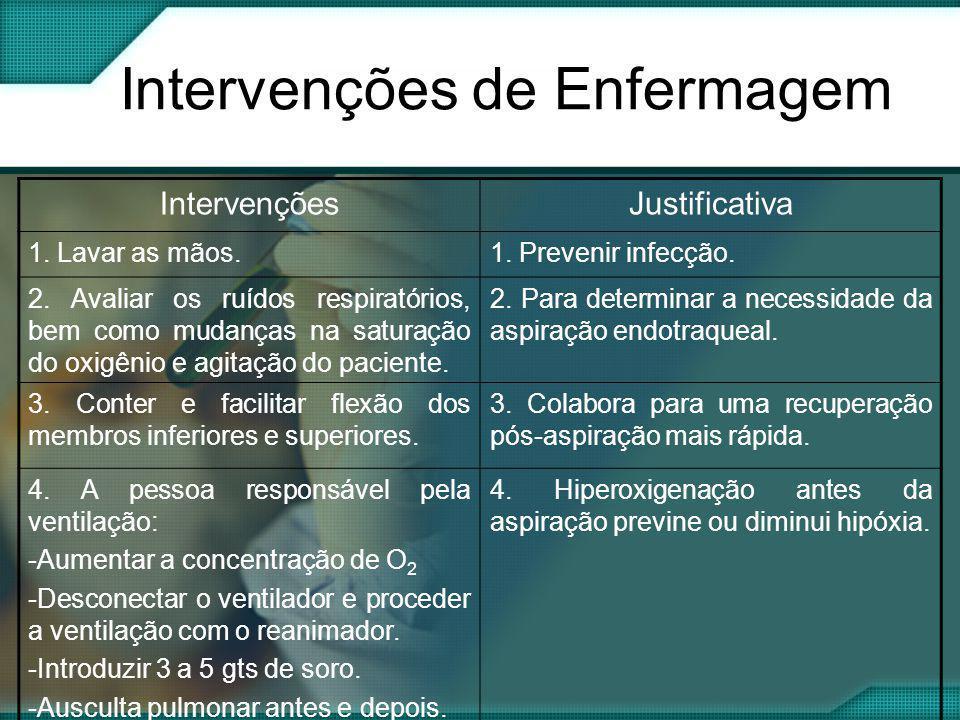 Intervenções de Enfermagem IntervençõesJustificativa 1. Lavar as mãos.1. Prevenir infecção. 2. Avaliar os ruídos respiratórios, bem como mudanças na s