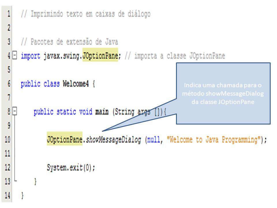 Indica uma chamada para o método showMessageDialog da classe JOptionPane
