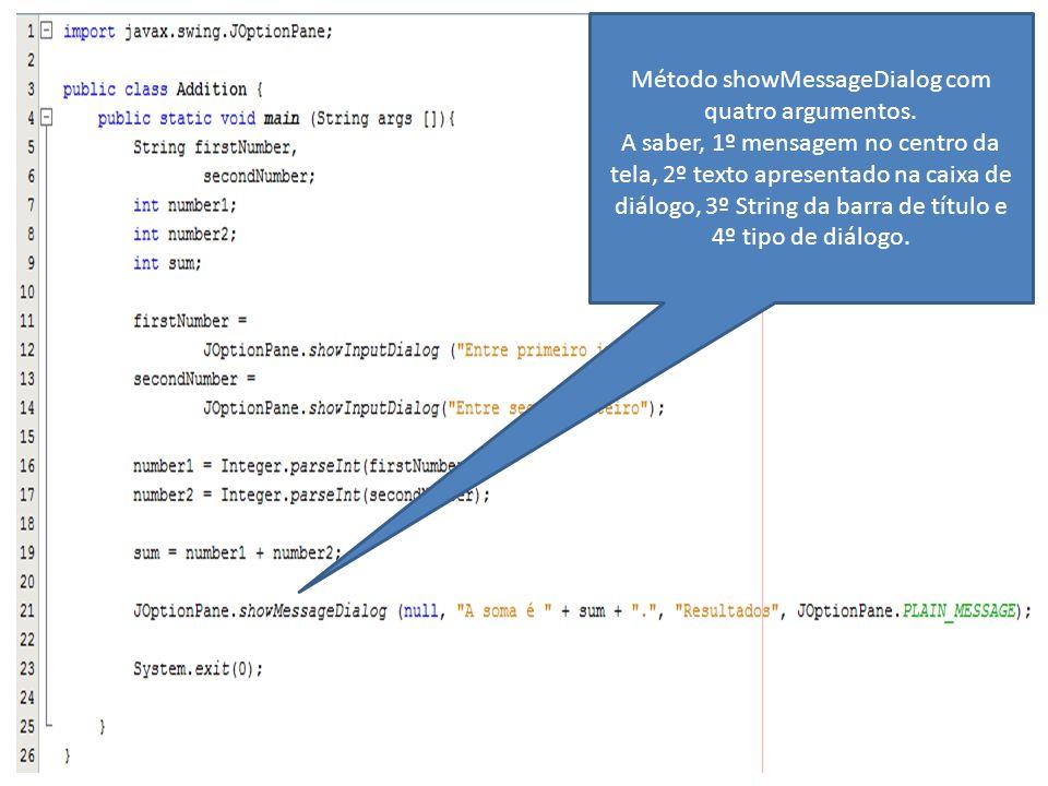Método showMessageDialog com quatro argumentos. A saber, 1º mensagem no centro da tela, 2º texto apresentado na caixa de diálogo, 3º String da barra d