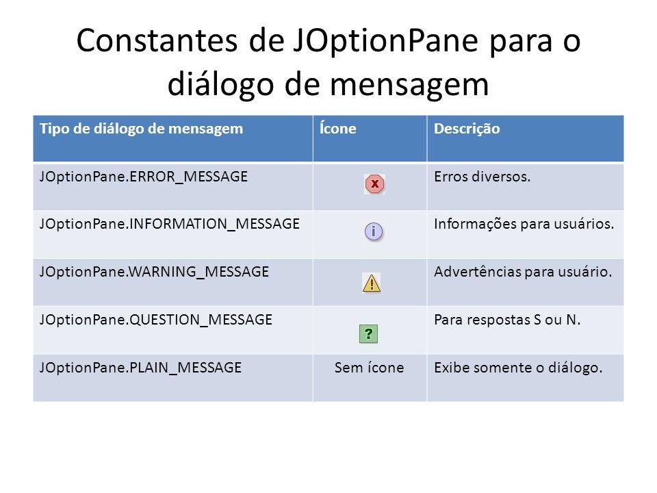 Constantes de JOptionPane para o diálogo de mensagem Tipo de diálogo de mensagemÍconeDescrição JOptionPane.ERROR_MESSAGEErros diversos. JOptionPane.IN