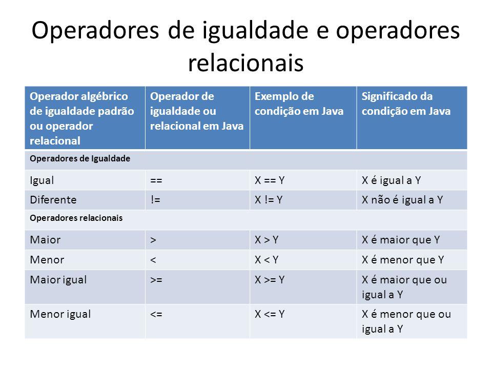 Operadores de igualdade e operadores relacionais Operador algébrico de igualdade padrão ou operador relacional Operador de igualdade ou relacional em