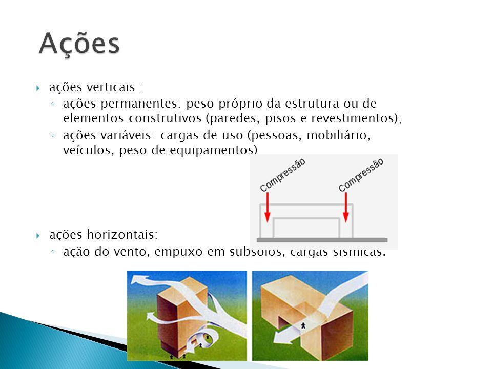  ações verticais : ◦ ações permanentes: peso próprio da estrutura ou de elementos construtivos (paredes, pisos e revestimentos); ◦ ações variáveis: c