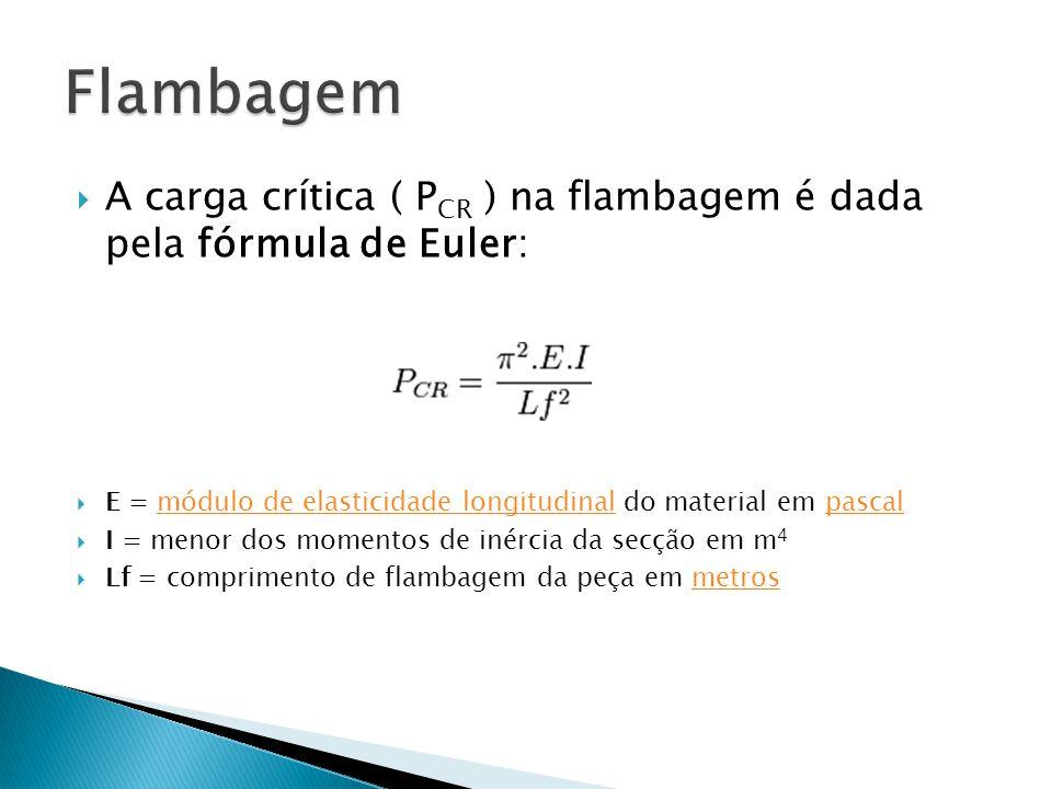  A carga crítica ( P CR ) na flambagem é dada pela fórmula de Euler:  E = módulo de elasticidade longitudinal do material em pascalmódulo de elastic