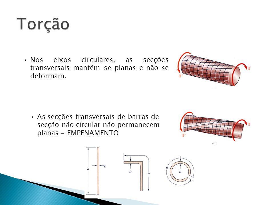 •Nos eixos circulares, as secções transversais mantêm-se planas e não se deformam. •As secções transversais de barras de secção não circular não perma