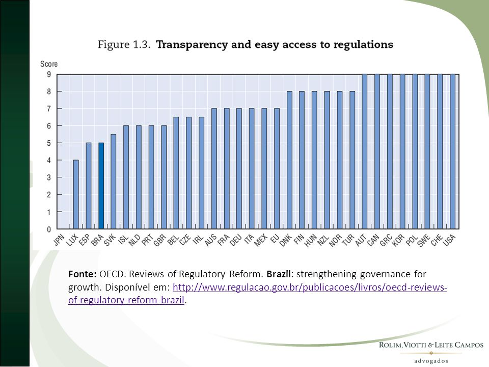 Fonte: OECD. Reviews of Regulatory Reform. Brazil: strengthening governance for growth. Disponível em: http://www.regulacao.gov.br/publicacoes/livros/