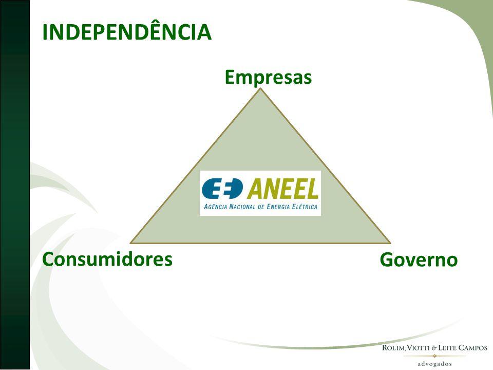 INDEPENDÊNCIA Empresas Consumidores Governo