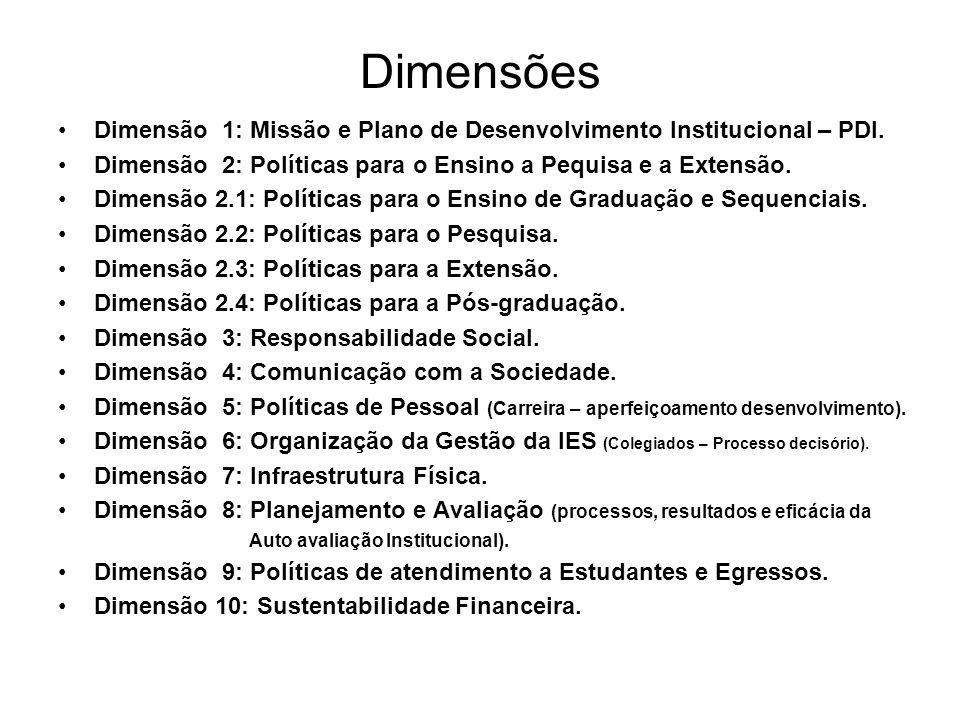 Dimensões •Dimensão 1: Missão e Plano de Desenvolvimento Institucional – PDI. •Dimensão 2: Políticas para o Ensino a Pequisa e a Extensão. •Dimensão 2