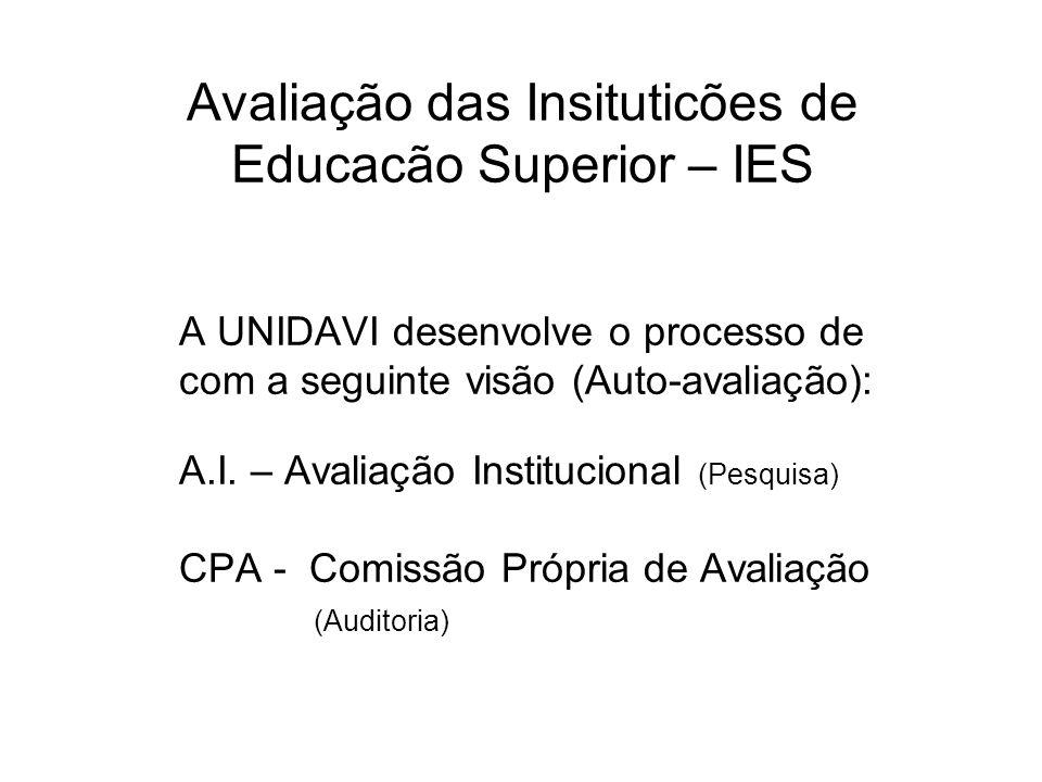 Avaliação das Insituticões de Educacão Superior – IES A UNIDAVI desenvolve o processo de com a seguinte visão (Auto-avaliação): A.I. – Avaliação Insti