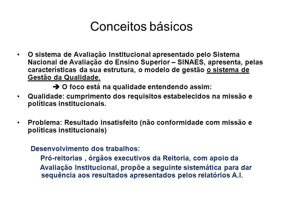 Conceitos básicos •O sistema de Avaliação Institucional apresentado pelo Sistema Nacional de Avaliação do Ensino Superior – SINAES, apresenta, pelas c