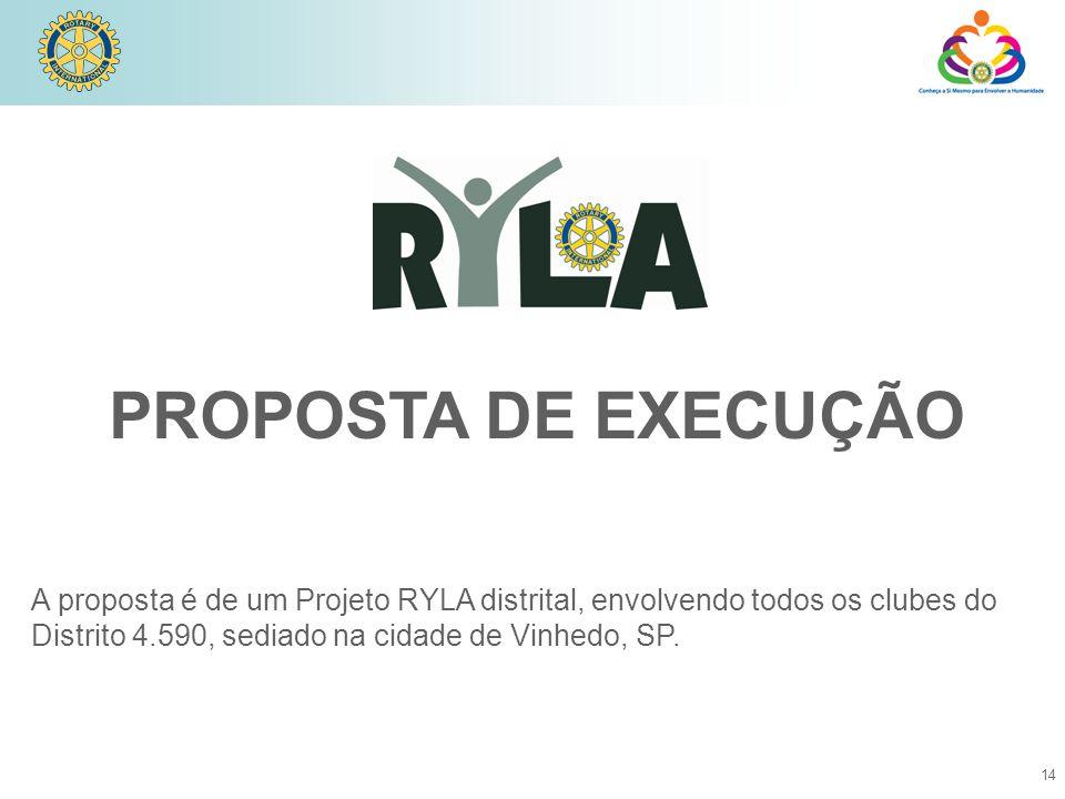 14 PROPOSTA DE EXECUÇÃO A proposta é de um Projeto RYLA distrital, envolvendo todos os clubes do Distrito 4.590, sediado na cidade de Vinhedo, SP.