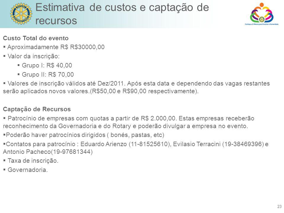 23 Custo Total do evento  Aproximadamente R$ R$30000,00  Valor da inscrição:  Grupo I: R$ 40,00  Grupo II: R$ 70,00  Valores de inscrição válidos até Dez/2011.