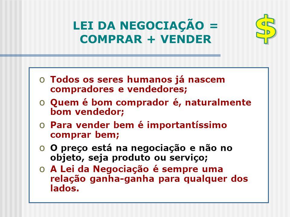 LEI DA NEGOCIAÇÃO = COMPRAR + VENDER o Todos os seres humanos já nascem compradores e vendedores; o Quem é bom comprador é, naturalmente bom vendedor;