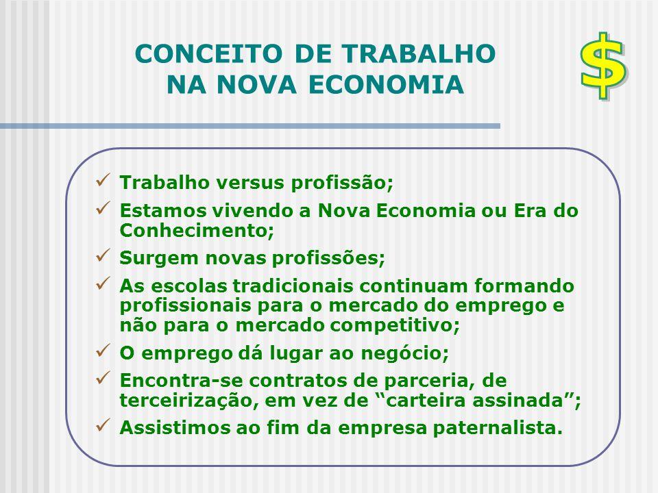 CONCEITO DE TRABALHO NA NOVA ECONOMIA  Trabalho versus profissão;  Estamos vivendo a Nova Economia ou Era do Conhecimento;  Surgem novas profissões