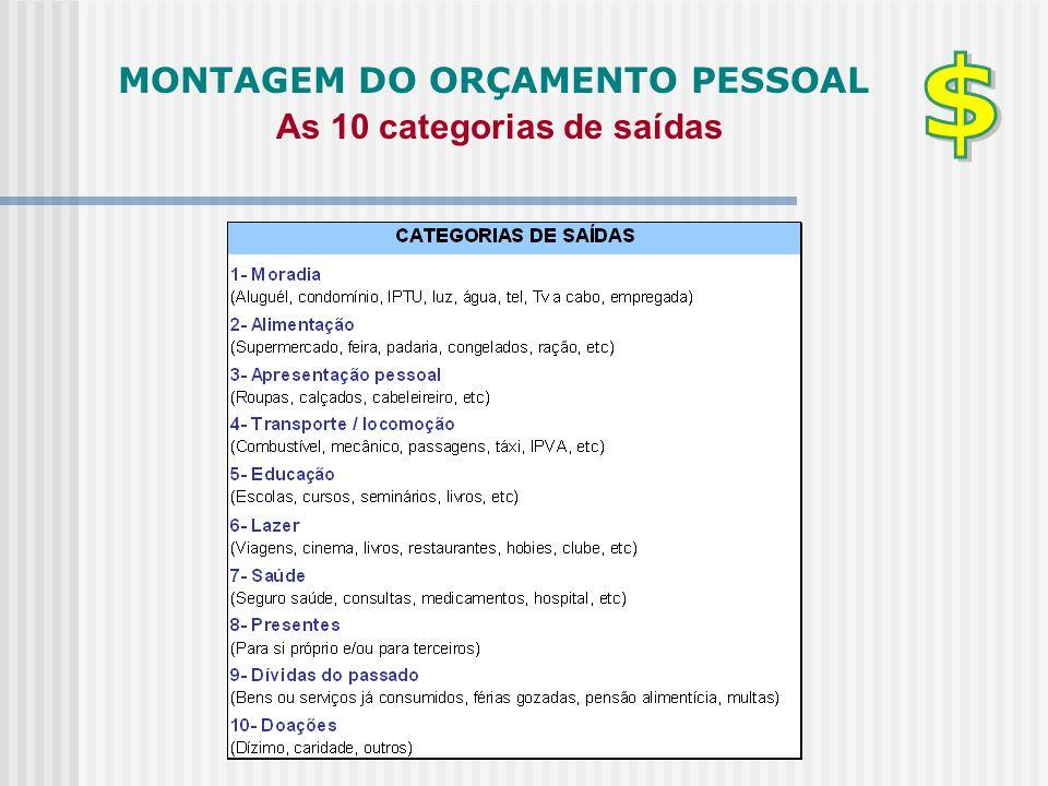 MONTAGEM DO ORÇAMENTO PESSOAL As 10 categorias de saídas