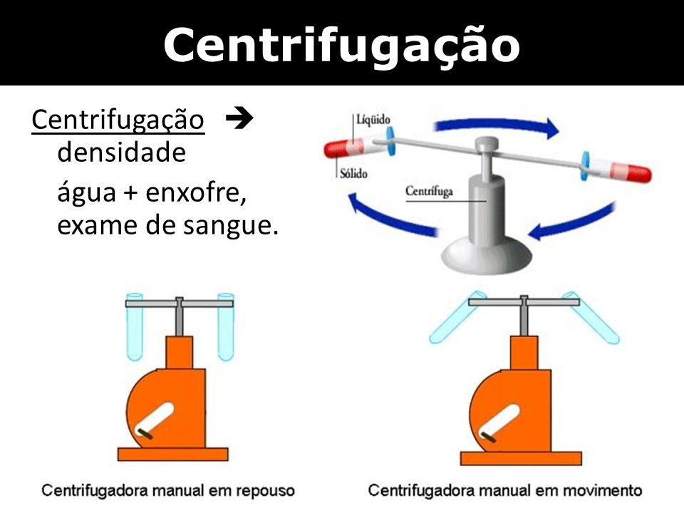 Centrifugação Centrifugação  densidade água + enxofre, exame de sangue.