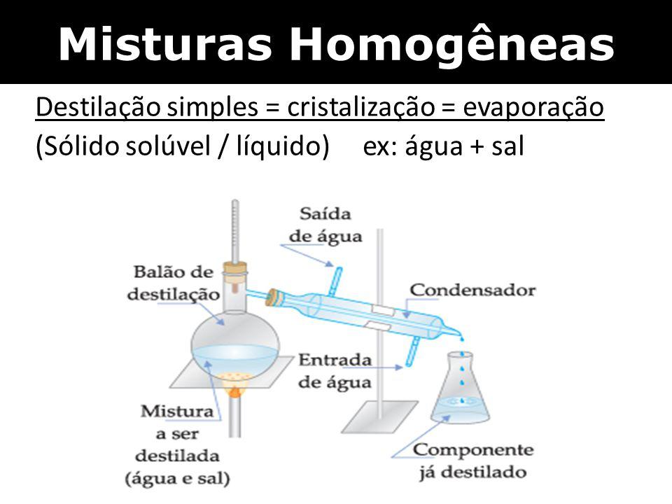 Misturas Homogêneas Destilação simples = cristalização = evaporação (Sólido solúvel / líquido) ex: água + sal