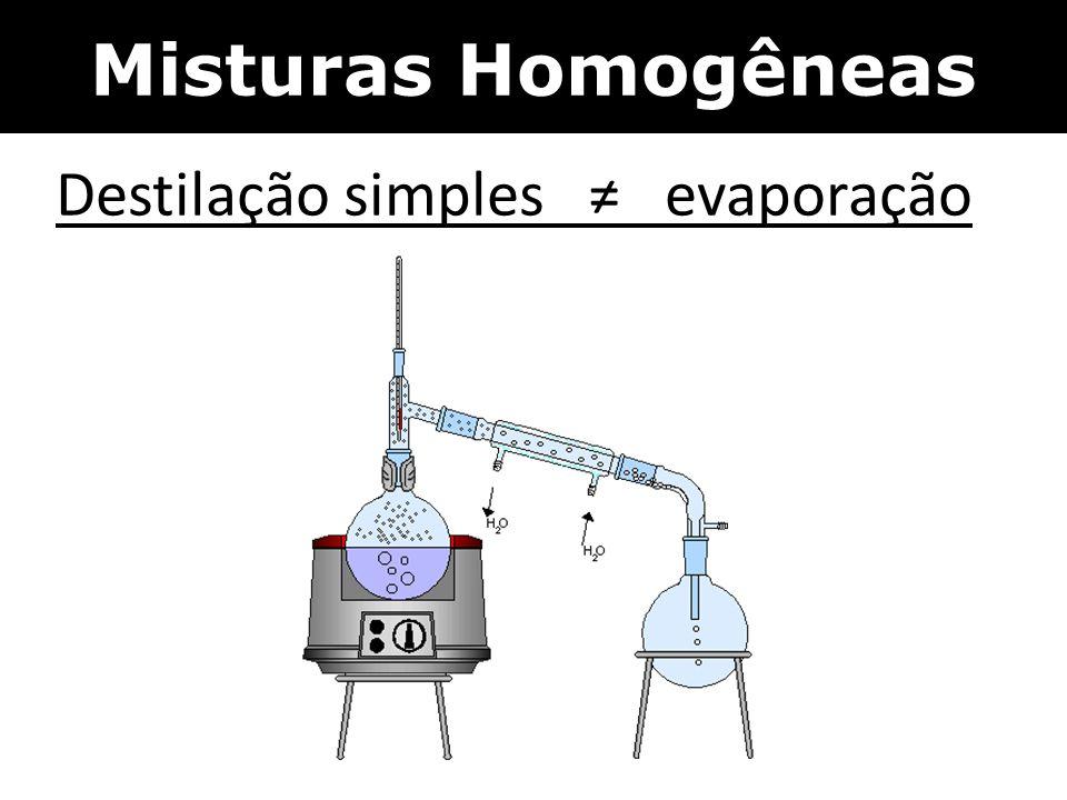 Misturas Homogêneas Destilação simples ≠ evaporação