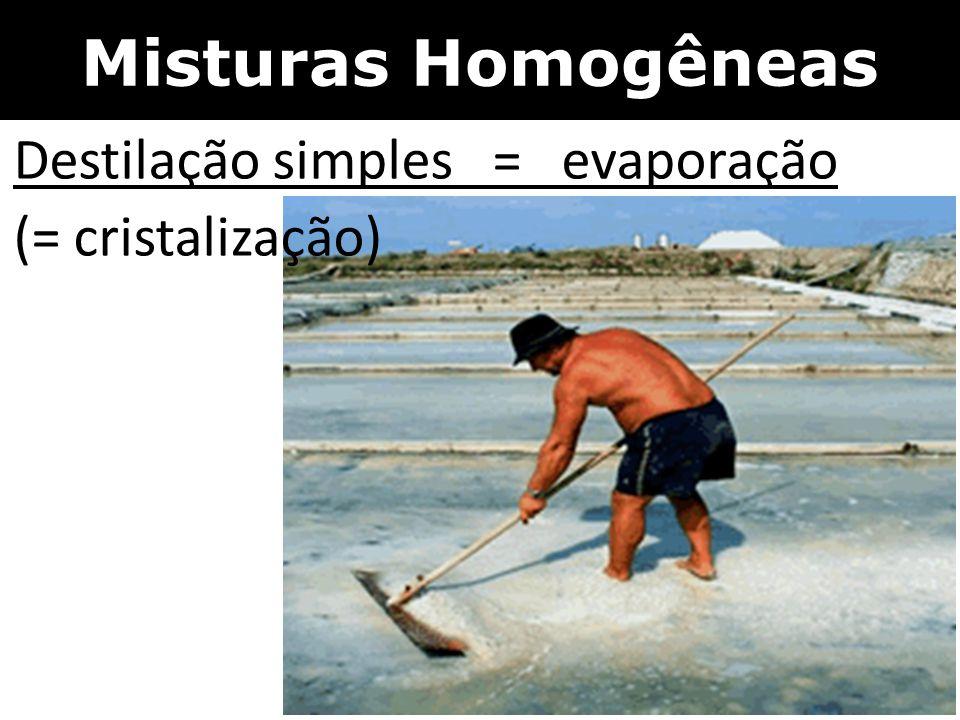 Misturas Homogêneas Destilação simples = evaporação (= cristalização)