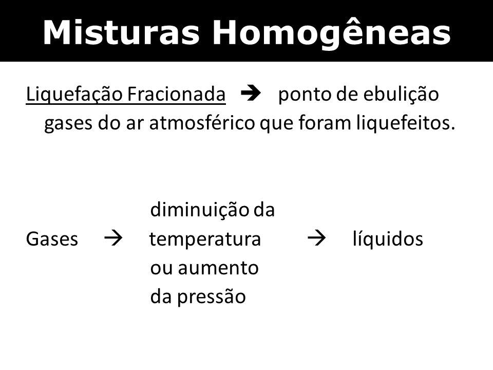 Misturas Homogêneas Liquefação Fracionada  ponto de ebulição gases do ar atmosférico que foram liquefeitos. diminuição da Gases  temperatura  líqui