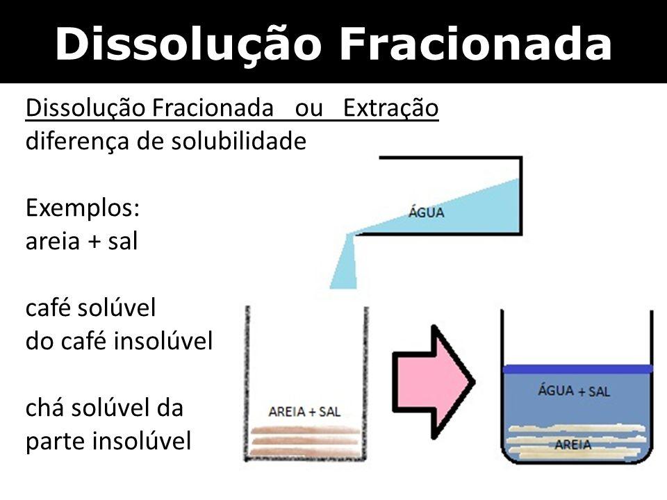 Dissolução Fracionada Dissolução Fracionada ou Extração diferença de solubilidade Exemplos: areia + sal café solúvel do café insolúvel chá solúvel da