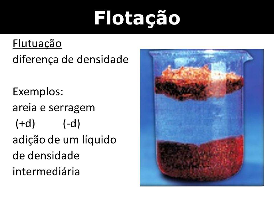 Flotação Flutuação diferença de densidade Exemplos: areia e serragem (+d) (-d) adição de um líquido de densidade intermediária