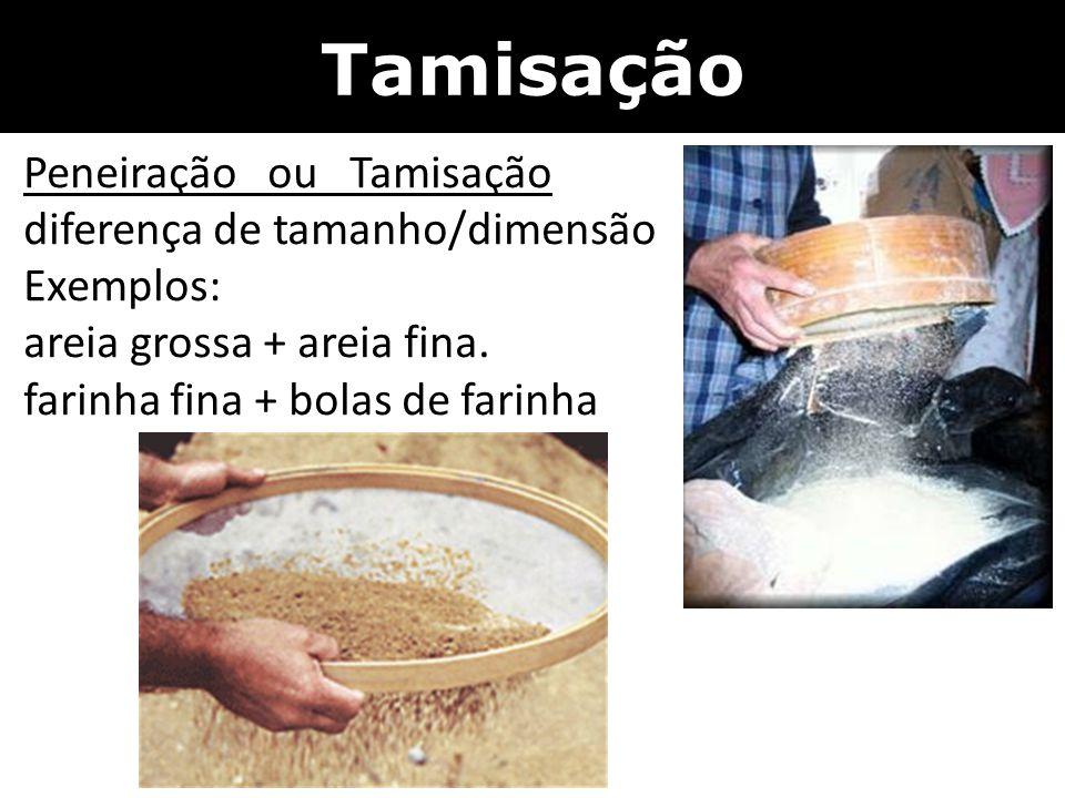 Tamisação Peneiração ou Tamisação diferença de tamanho/dimensão Exemplos: areia grossa + areia fina. farinha fina + bolas de farinha