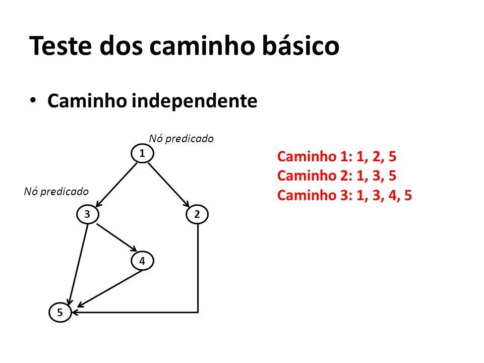 Teste dos caminho básico • Caminho independente 1 23 4 5 Nó predicado Caminho 1: 1, 2, 5 Caminho 2: 1, 3, 5 Caminho 3: 1, 3, 4, 5