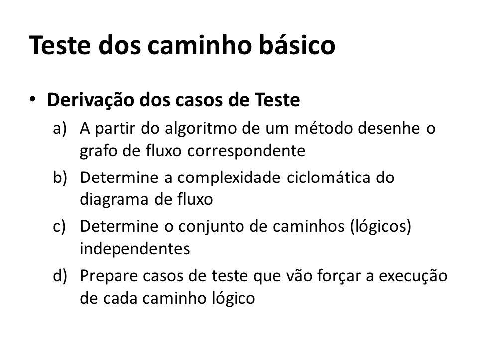Teste dos caminho básico • Derivação dos casos de Teste • Caminho 1: 1, 2, 5 • T1: saque com saldo • Saldo = 100 • Valor Saque = 99, 100, 101(valor limite) • Caminho 2: 1, 3, 5 • T2: saque sem saldo e sem limite • Saldo= 100 • Crédito=100; • Valor Saque = 101; • Caminho 3: 1, 3, 4, 5 • T2: saque sem saldo e com limite • Saldo = 100 • Crédito = 110 • Valor Saque = 109, 110, 111(valor limite)