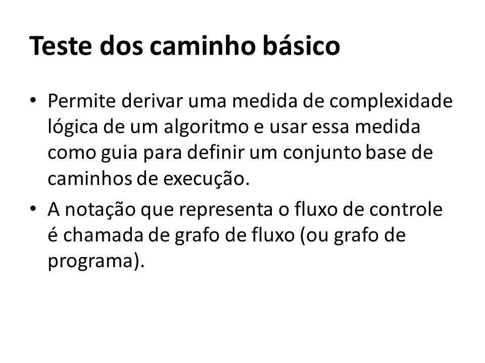 Teste dos caminho básico • Permite derivar uma medida de complexidade lógica de um algoritmo e usar essa medida como guia para definir um conjunto bas