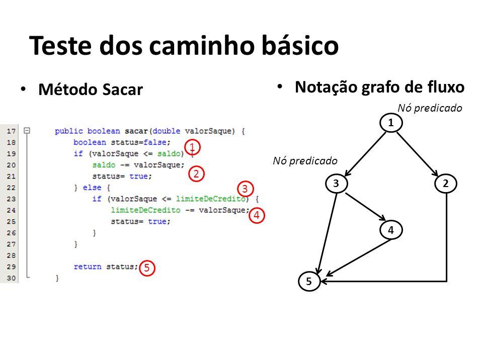 Teste dos caminho básico • Método Sacar 1 2 3 4 5 • Notação grafo de fluxo 1 23 4 5 Nó predicado