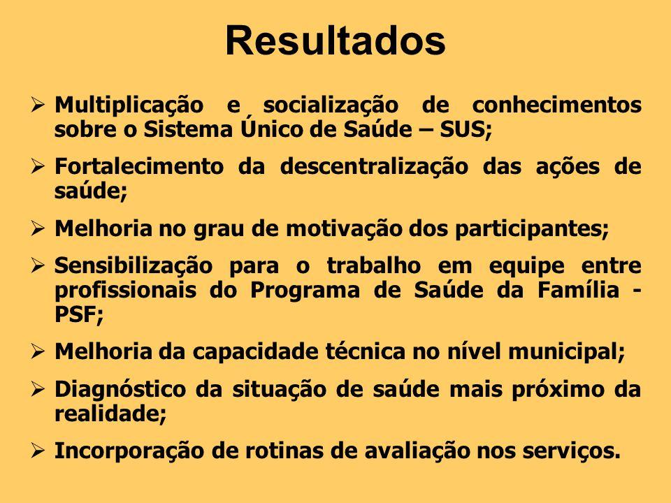 Resultados  Multiplicação e socialização de conhecimentos sobre o Sistema Único de Saúde – SUS;  Fortalecimento da descentralização das ações de saú