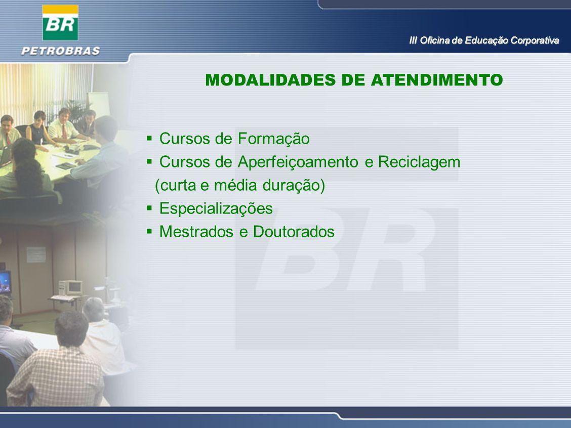  Cursos de Formação  Cursos de Aperfeiçoamento e Reciclagem (curta e média duração)  Especializações  Mestrados e Doutorados MODALIDADES DE ATENDI