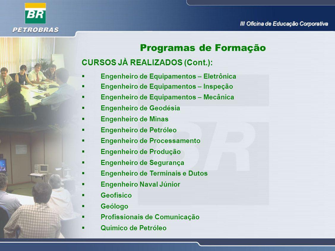 Programas de Formação CURSOS JÀ REALIZADOS (Cont.):  Engenheiro de Equipamentos – Eletrônica  Engenheiro de Equipamentos – Inspeção  Engenheiro de