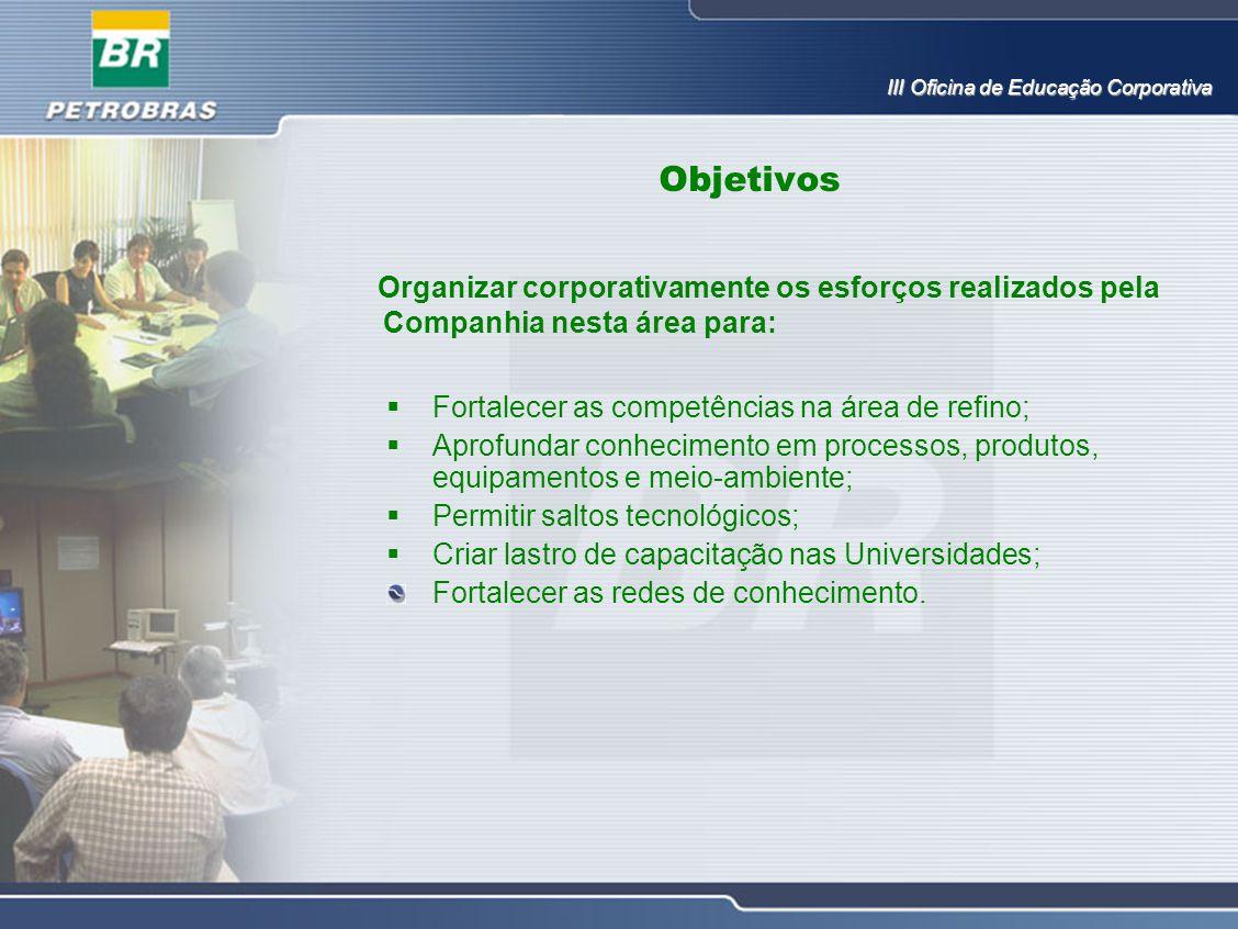 Objetivos Organizar corporativamente os esforços realizados pela Companhia nesta área para:  Fortalecer as competências na área de refino;  Aprofund