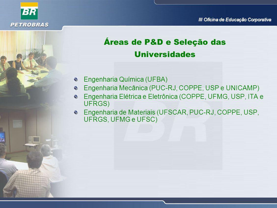 Áreas de P&D e Seleção das Universidades Engenharia Química (UFBA) Engenharia Mecânica (PUC-RJ, COPPE, USP e UNICAMP) Engenharia Elétrica e Eletrônica