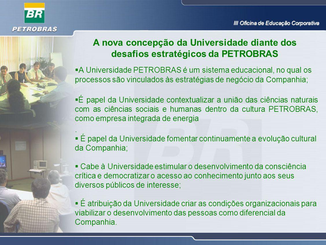 A nova concepção da Universidade diante dos desafios estratégicos da PETROBRAS  A Universidade PETROBRAS é um sistema educacional, no qual os process