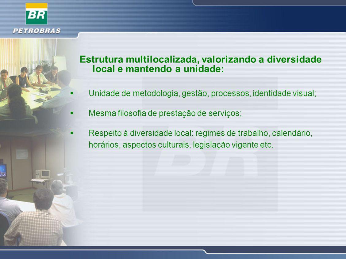  Unidade de metodologia, gestão, processos, identidade visual;  Mesma filosofia de prestação de serviços;  Respeito à diversidade local: regimes de