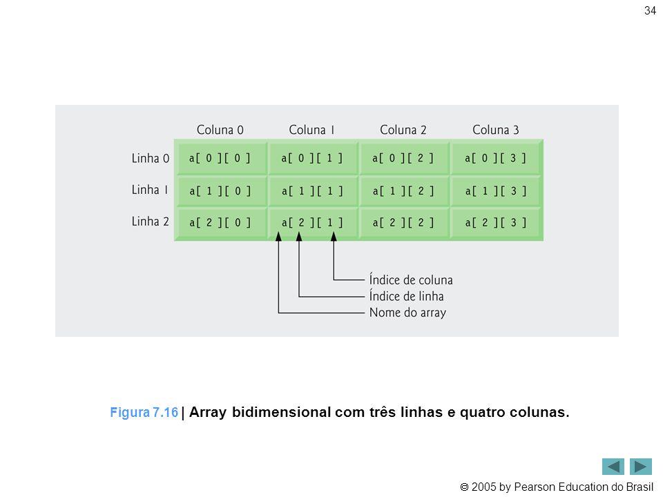  2005 by Pearson Education do Brasil 34 Figura 7.16 | Array bidimensional com três linhas e quatro colunas.