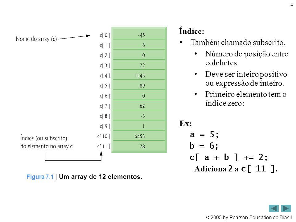  2005 by Pearson Education do Brasil 4 Figura 7.1 | Um array de 12 elementos. Índice: • Também chamado subscrito. • Número de posição entre colchetes